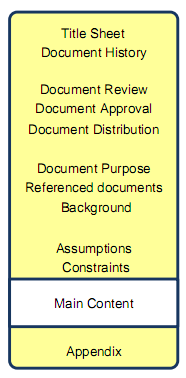 List Of Documents Created By Business Analyst Wahabs Blog - Business analyst documents